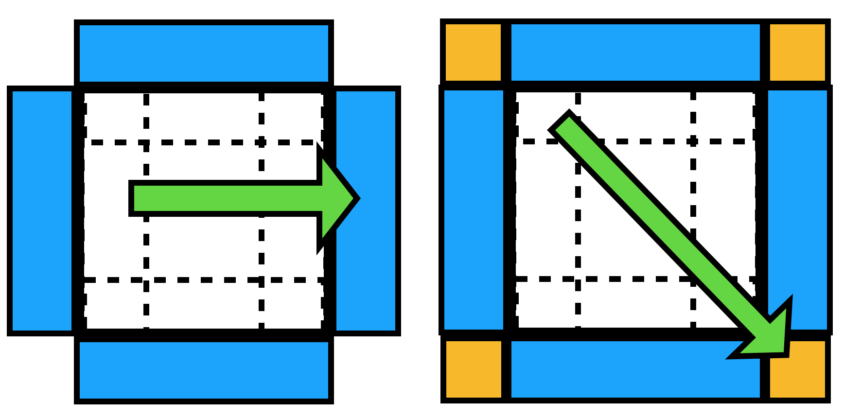 copying_halo_regions